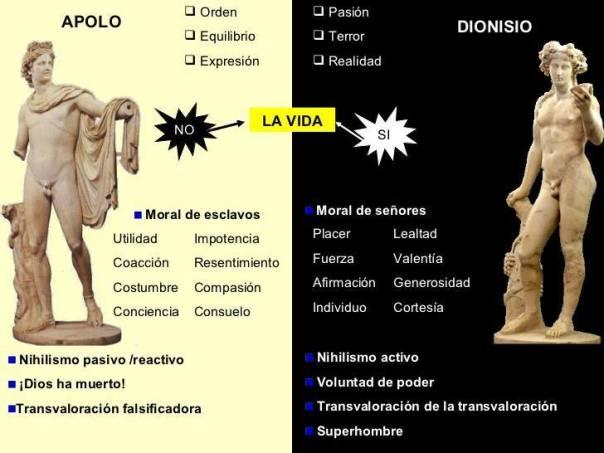 apolodionisio