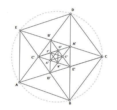 pentagramaww