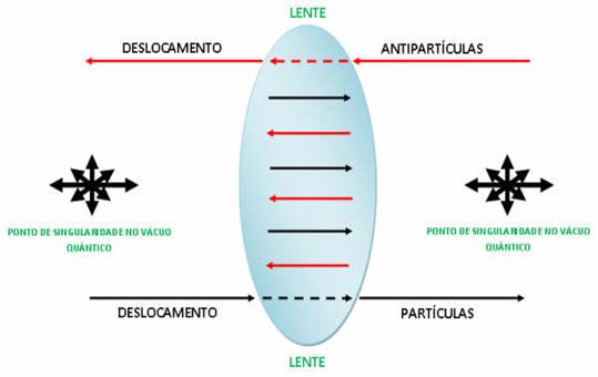 LENTE1