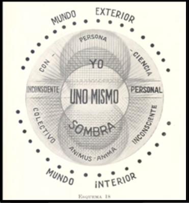 UNO MISMO