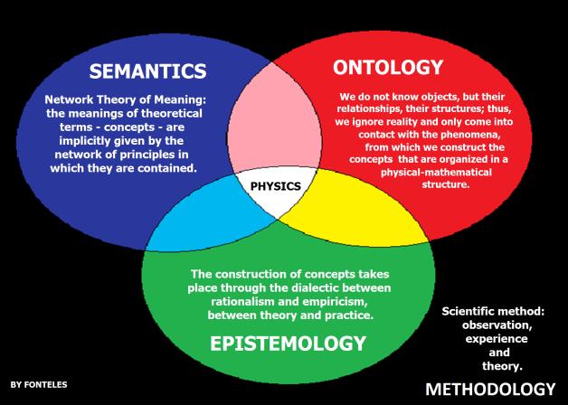 diagrama físicaAAAA
